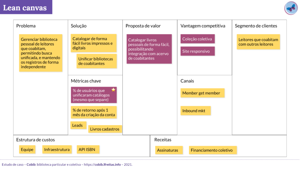 Imagem do Lean Canvas com suas 9 divisões padrão, destacando os itens de proposta de valor, vantagem competitiva e métricas chave.
